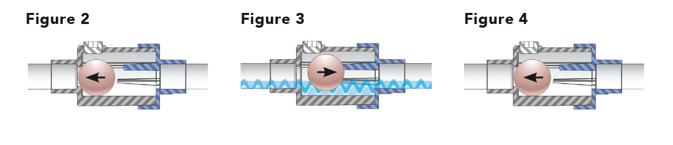 Waterless Trap - Condensate Trap - Air-Trap N-Series